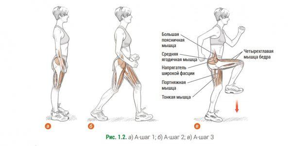 3 vpravi yak pol pshat vash b g 1 - 3 вправи, які поліпшать ваш біг