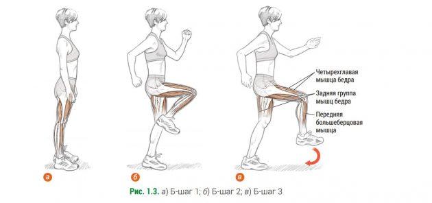 3 vpravi yak pol pshat vash b g 2 - 3 вправи, які поліпшать ваш біг