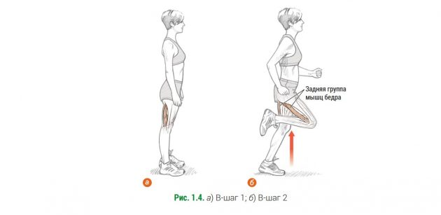 3 vpravi yak pol pshat vash b g 3 - 3 вправи, які поліпшать ваш біг