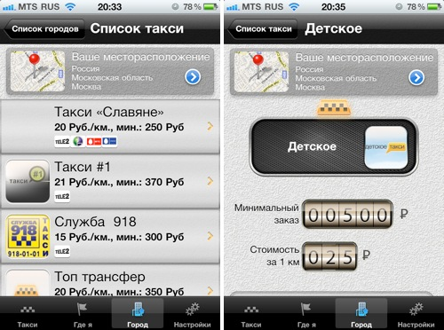 itaxi int m zhnarodniy serv s taks konkurs zaversheno 3 - iTaxi INT — міжнародний сервіс таксі (конкурс завершено)