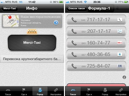 itaxi int m zhnarodniy serv s taks konkurs zaversheno 4 - iTaxi INT — міжнародний сервіс таксі (конкурс завершено)