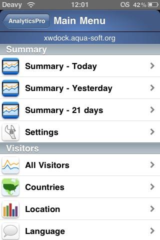 programi dlya iphone analytics pro 1 - Програми для iPhone: Analytics Pro