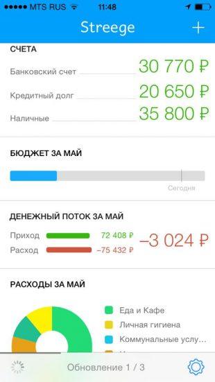 streege f nansoviy schodennik yakiy mozhna ne vesti 1 - Streege — фінансовий щоденник, який можна не вести