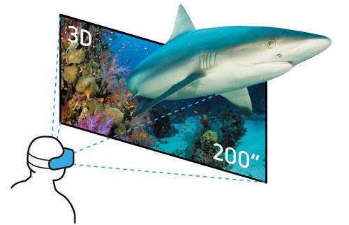 vrase peretvorit smartfon v okulyari dlya 3d v rtual no real nost 4 - vrAse перетворить смартфон в окуляри для 3D і віртуальної реальності